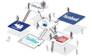Как да рекламираме безплатно бизнеса си, за да стане по-успешен